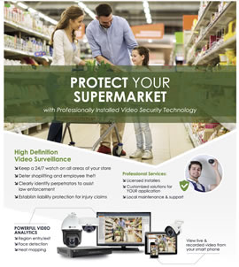 Supermarket Security Solutions